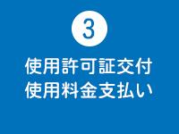 3.使用許可証交付/使用料金支払い